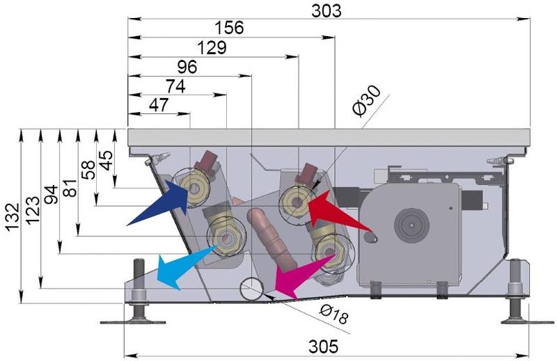 Конвекторы с вентилятором MINIB COIL-HC4pipe