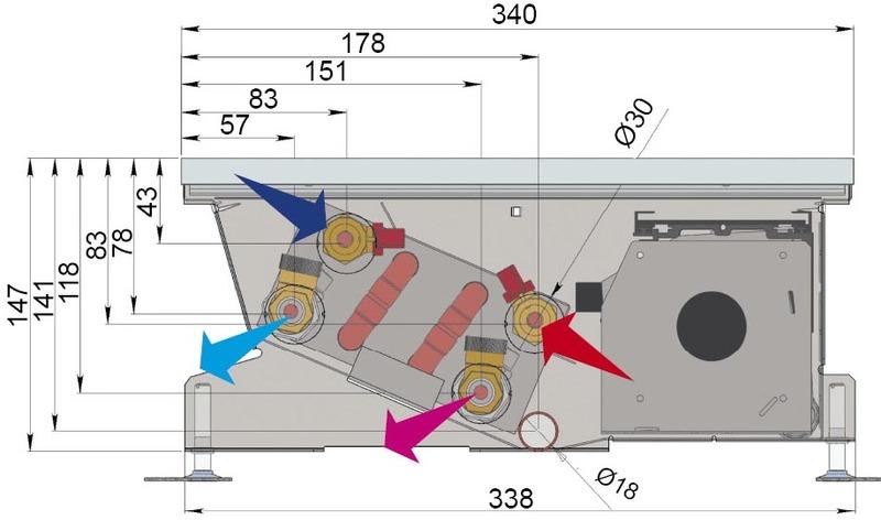Конвекторы с вентилятором MINIB COIL-HCM4pipe