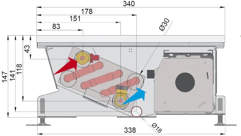Конвекторы с вентилятором MINIB COIL-HCM