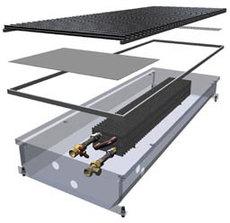 Конвекторы без вентилятора MINIB COIL-PW